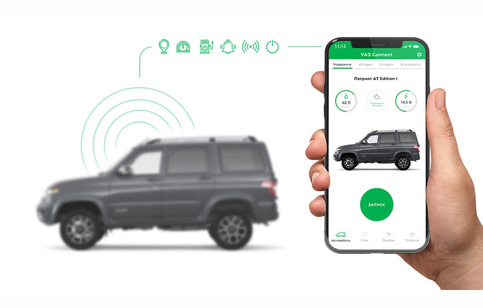 УАЗ оснастит свои автомобили технологиями Connected car